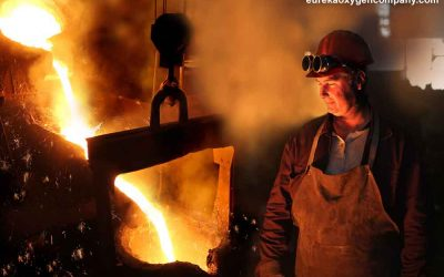 Metallurgy and Modern Metalworking