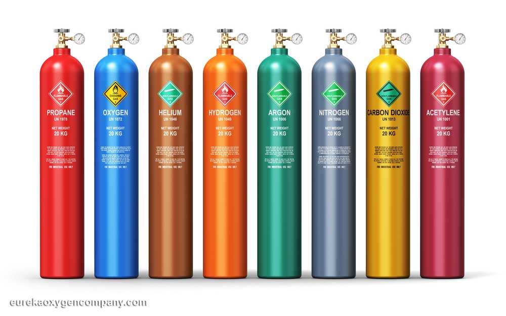 Industrial Gases: What are They and How are They Used?