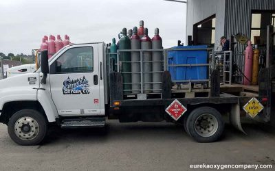 Cylinder Gas Delivery